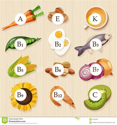 vegetables w b12 groupes de fruits de l 233 gumes de viande de poissons