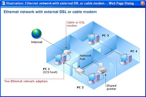 How To Small Home Network Xp For Hardware Thg Ru