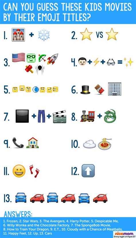 emoji rebus film antwoorden can you guess these kids movies by their emoji titles