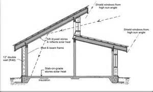 Roof Design Plans clerestory roof design telkwa cohousing pinteres