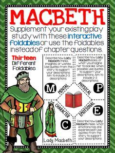 themes in macbeth lesson plan macbeth lesson plans and activities for success on