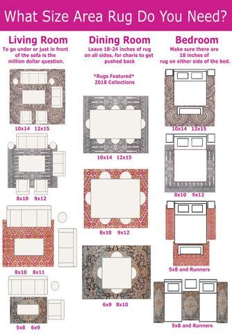 Room Size Area Rugs by Rugs 101 Selecting Rug Sizes For Every Room Rug Home