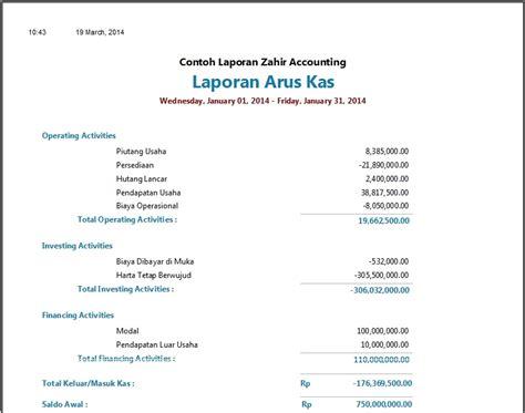 contoh format cash flow statement contoh laporan cash flow contoh 0108