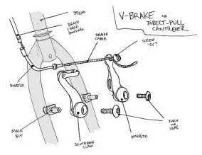 Manual Brake System Diagram 5936952597 7a7829cb81 Z Jpg
