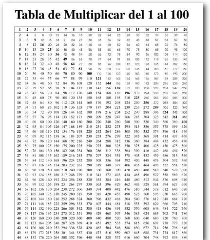 tablas de multiplicar del 1 al 12 tabla de multiplicacion del 1 al 100 de las tablas de
