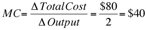 Unit Credit Benefit Formula Econ 150 Microeconomics