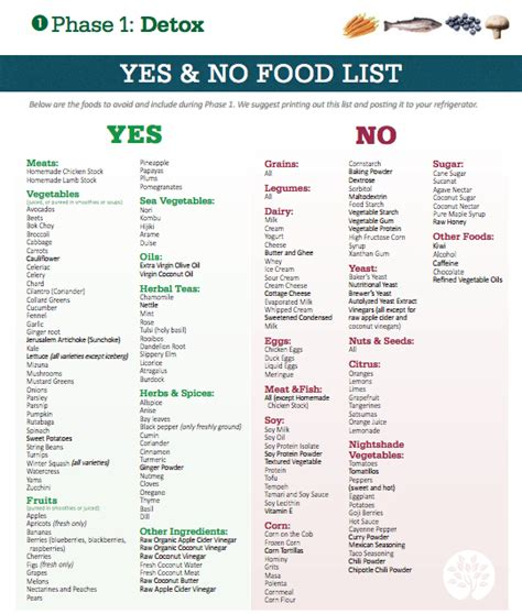 printable diet plan for hypothyroidism the best hashimoto s diet how to lose weight and feel better