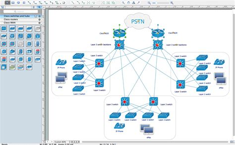 cisco home network design cisco network diagram tool best free home design