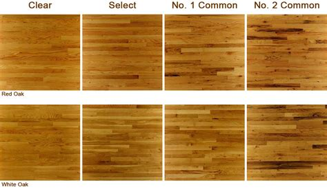 wood flooring grades ourcozycatcottage com