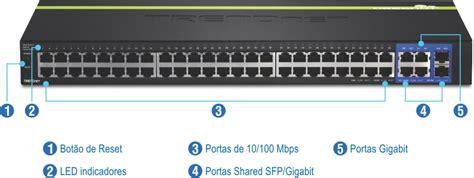 Trendnet Switch Teg 2248ws switch web smart 48 portas de 10 100 mbps trendnet teg