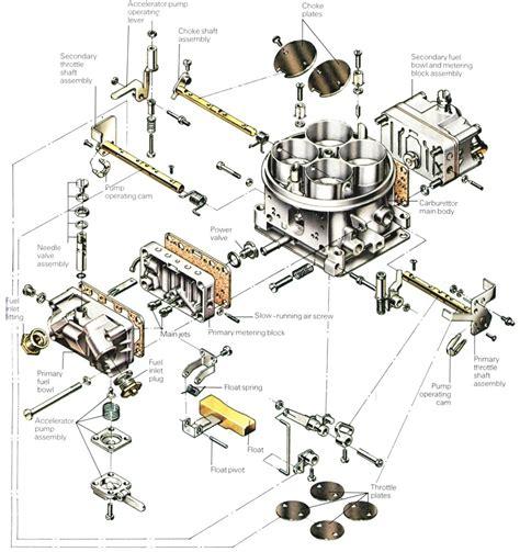 holley 600 cfm carb diagram holley 600 cfm carb diagram car interior design
