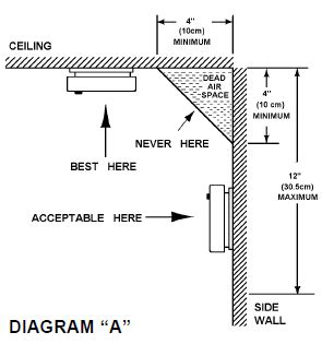 Distance The Floor Should Return Wall Grille Be Located - smoke alarm placement electric smoke