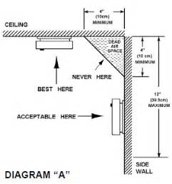 how to install smoke detector smoke detectors