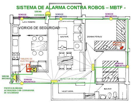laras oficina techo instalaciones ii seguridad