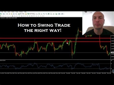 swing to the right how to make money swing trading forex the right way
