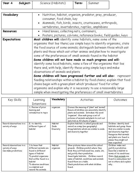 teaching strategies gold lesson plan template teaching strategies gold lesson plan template teaching