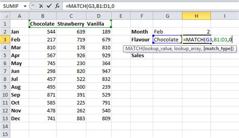 pattern matching in excel two way lookup ultimate destination for ms excel knowledge
