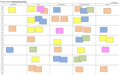 The Best Scrum Ban Plan Board Ever Sockets And Lightbulbs Agile Board Template
