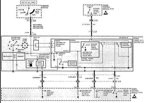 1990 cadillac cts wiring diagram for the icm and