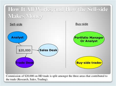 Mba Internship Buy Side Equity Analyst by Presentation On Equity Research