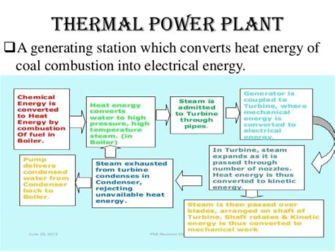 electrical calculations and guidelines for generating station and industrial plants books thermal power station ppt