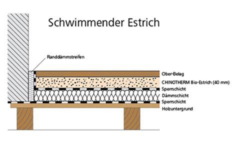 Estrich Auf Holzdielen by Chini Fu 223 Bodenbau Baubiologischer Estrich Speziell