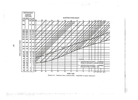 wire size chart for conduit gallery electrical