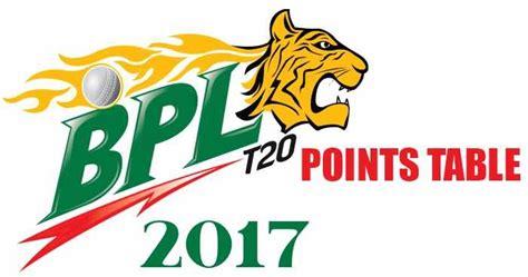 epl table points 2017 cricket bpl 2017 points table bangladesh premier league 2017