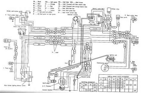 honda c72 and c77 motorcycle wiring diagram all about