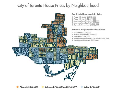 cheapest month to buy a house the 5 cheapest neighbourhoods to buy a home in toronto