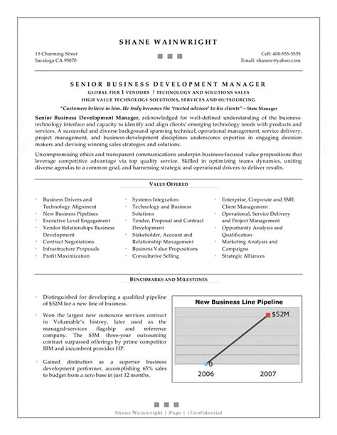 Category Development Manager Cover Letter by Category Development Manager Sle Resume Printable Ticket Templates Sle Of Cover Letter And