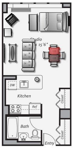 railroad style apartment floor plan railroad style apartment related keywords suggestions railroad style apartment