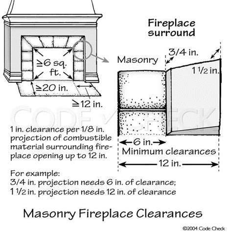 How Much To Install A Gas Fireplace by How Much Do Gas Fireplaces Cost To Install Spiritual