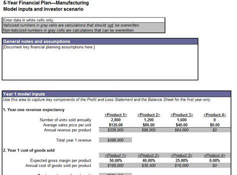 five year business plan financial order a custom essay