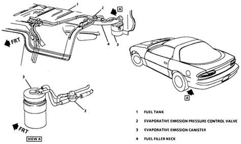 Evaporator Honda Jazz Rs Imitasi solved where is evap cannister located 1993 chevy camaro