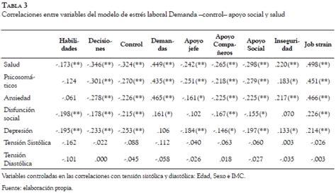 Costo De Hora Laboral Colombia | costo de hora laboral colombia valor de horas extras