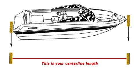 How To Measure For Covers by Tips For Getting The Right Boat Cover