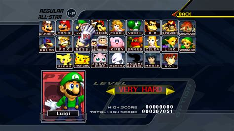 choose your character by scornedflames on deviantart list of super smash bros melee characters nintendo