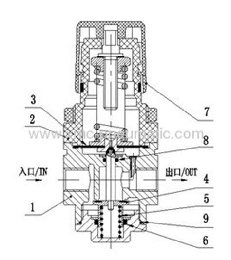 air pressure regulator diagram pneumatic air regulators ar1000 5000 from china