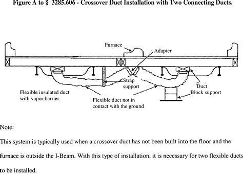 floor crossover ducts permitted accordance bestofhouse
