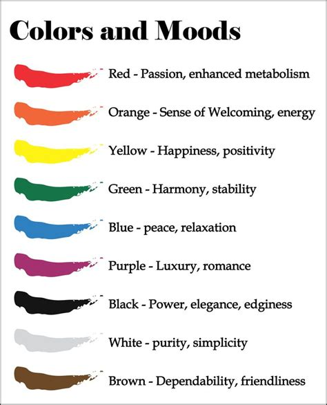 what paint colors mean colors and moods food coach inspiration pinterest