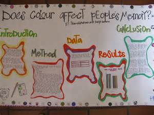 how does color affect memory color memory science fair project myideasbedroom