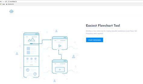 flowchart generator free flowchart generator create a flowchart