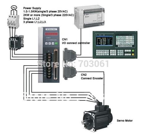 ac servo motor connection diagram efcaviation