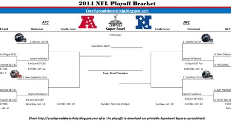 Nfl Playoff Bracket Template by Excel Spreadsheets Help Printable 2014 Nfl Playoff Bracket
