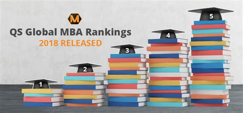 Qs Mba Rankings by Study Of Lobar Pneumonia