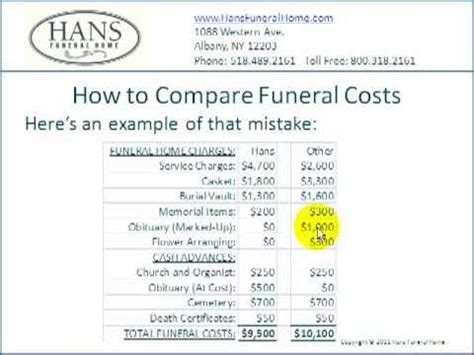 funeral homes albany ny funeral costs how to compare