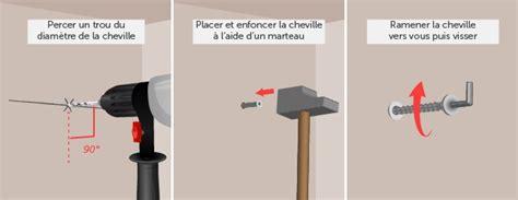 Accrocher Tableau Mur Beton Sans Percer by Comment Accrocher Un Tableau