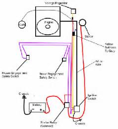 scotts s1642 lawn mower wiring diagram scotts free engine image for user manual