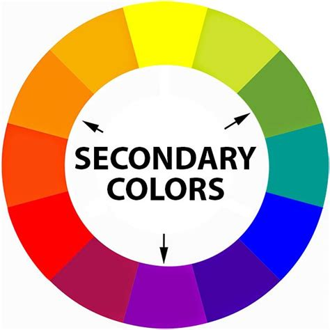 secondary color wheel www imagenesmy